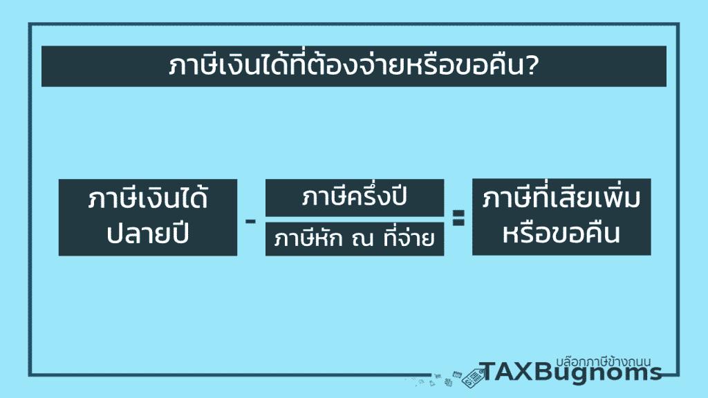 ความสัมพันธ์ระหว่างภาษีเงินได้สิ้นปี ครึ่งปี และ หัก ณ ที่จ่าย สำหรับคนที่สนใจภาษีธุรกิจ หรือมีคำถามว่า เปิดบริษัท เสียภาษียังไง