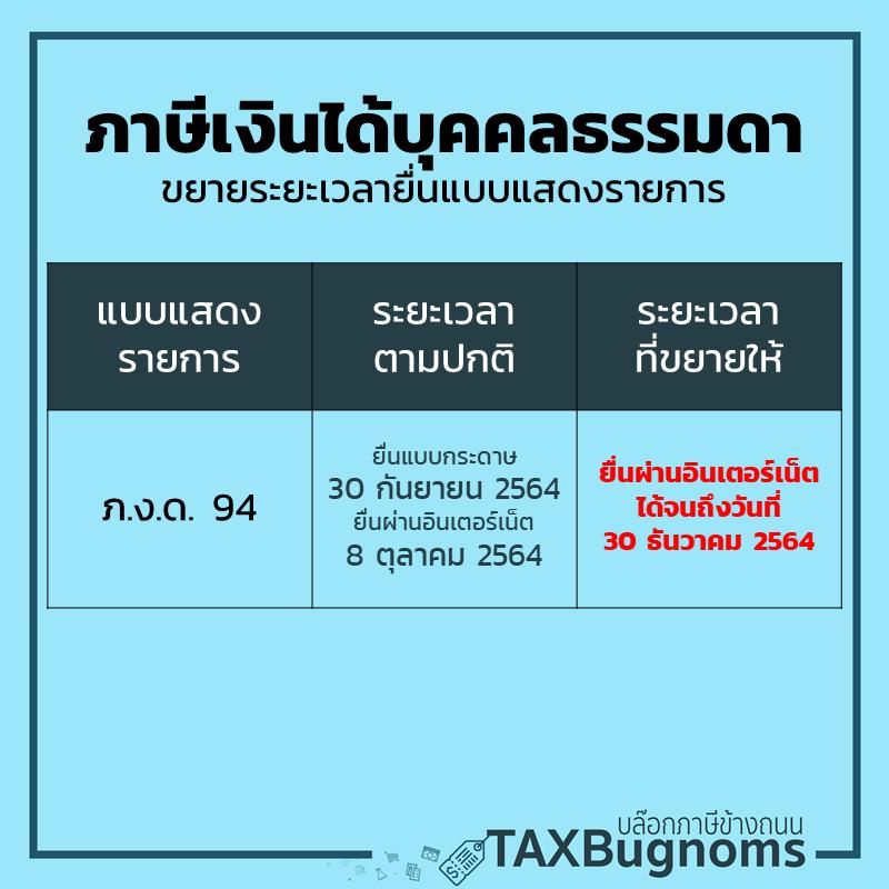 ตารางเลื่อนยื่นภาษี 2564 สำหรับมาตรการขยายเวลายื่นภาษีเงินได้บุคคลธรรมดาครึ่งปี 2564